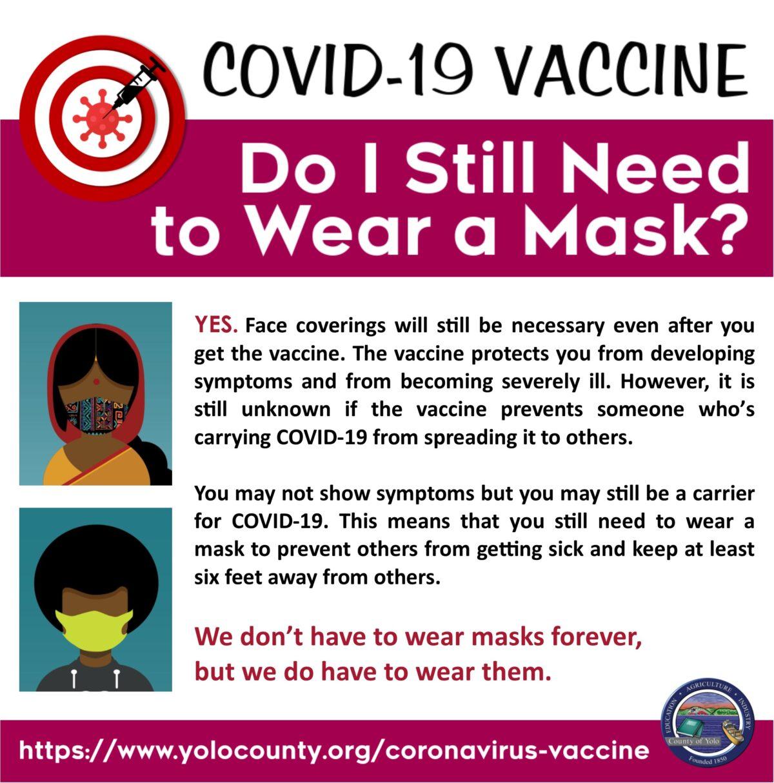 Do I Still Need to Wear a Mask (English)
