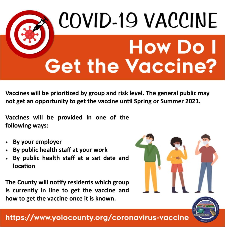 How do I Get the Vaccine